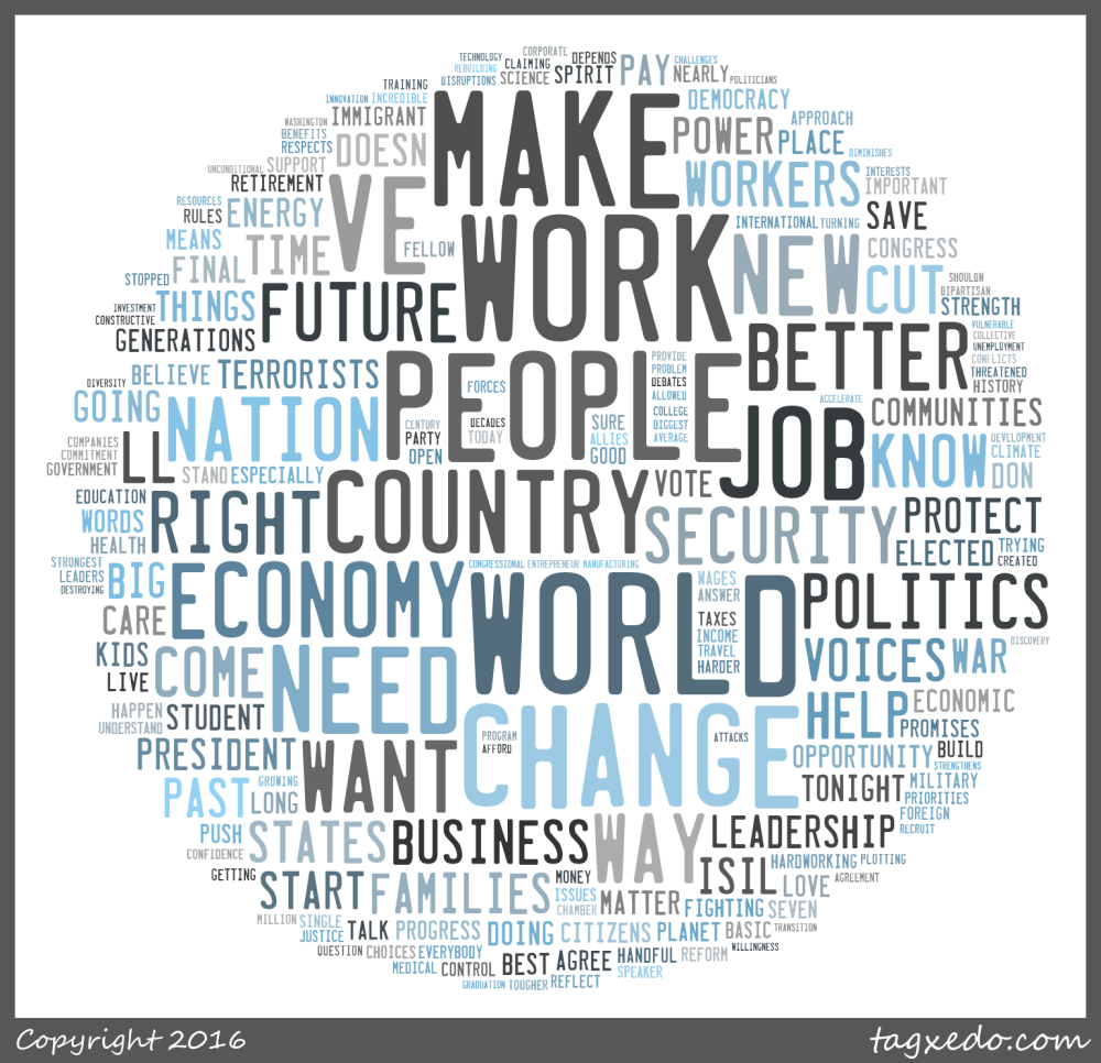 sotu word cloud 2
